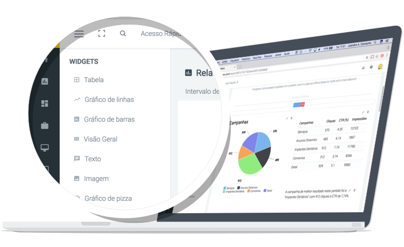 relatorios widgets adwords analytics